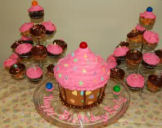 cupcake-themed-birthday-party